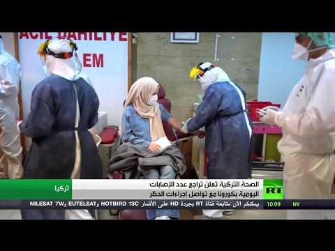 شاهد الصحة التركية تعلن تراجع عدد إصابات كورونا اليومية