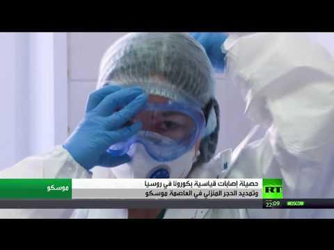 شاهد روسيا تُسجل 11 ألفًا و231 إصابة جديدة بـكورونا